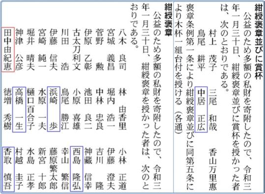 仲間由紀恵の本名は田中由紀恵!令和3年に紺綬褒章を受章か?!旧姓についても